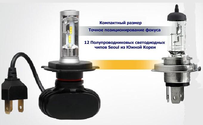 светодиодной лампы h4