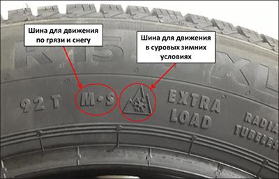 зимняя шина обозначения