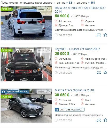 купить авто кросовер в Украине фото