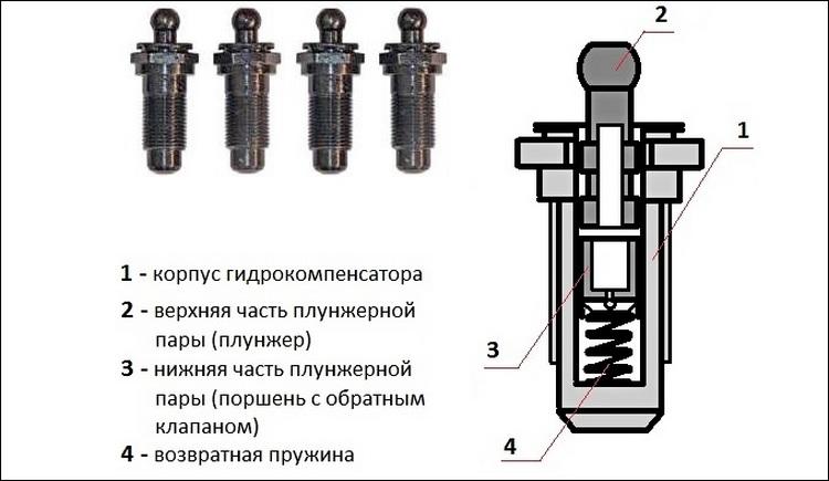 что нужно знать про гидрокомпенсаторы