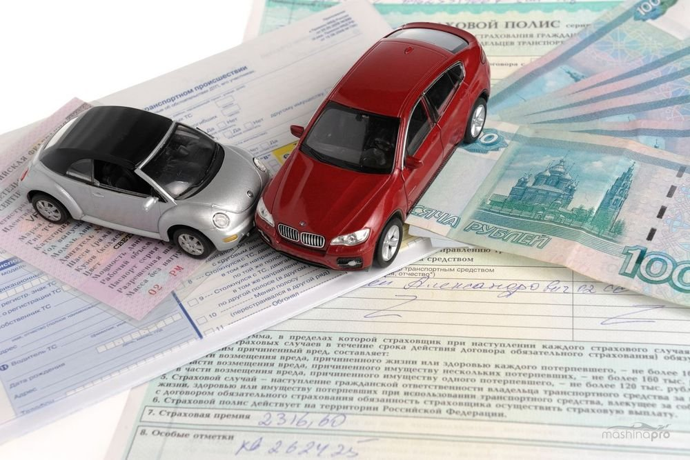 Виды автострахования
