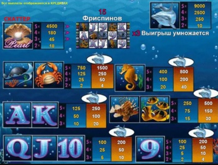 Азартная игра Dolphins Pearl от Novomatic таблица выплат